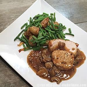 dinde-roti-champignon